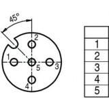 Connector M12 5 pin female BINDER - ID262